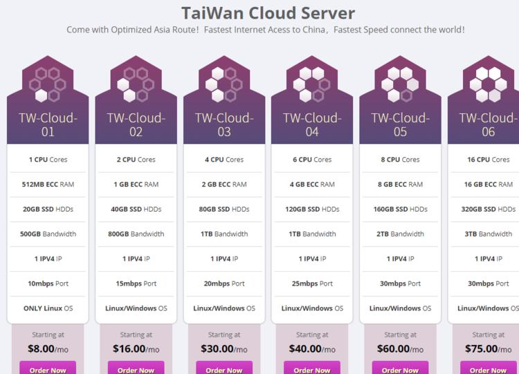 羊毛党之家 评测:Rainbow Cloud 台湾vps /日本cn2/南非cn2线路如何?