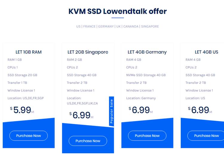 羊毛党之家 流量很小-SpinVPS:$5.99/月/1GB内存/20GB SSD空间/250GB流量/KVM/新加坡/德国/美国/法国/英国等
